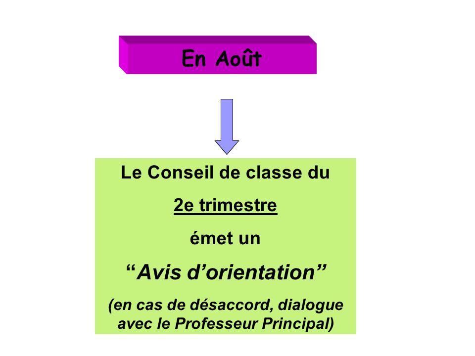 """En Août Le Conseil de classe du 2e trimestre émet un """"Avis d'orientation"""" (en cas de désaccord, dialogue avec le Professeur Principal)"""