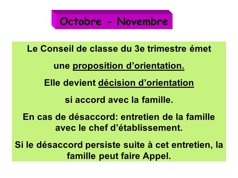 Octobre - Novembre Le Conseil de classe du 3e trimestre émet une proposition d'orientation. Elle devient décision d'orientation si accord avec la fami