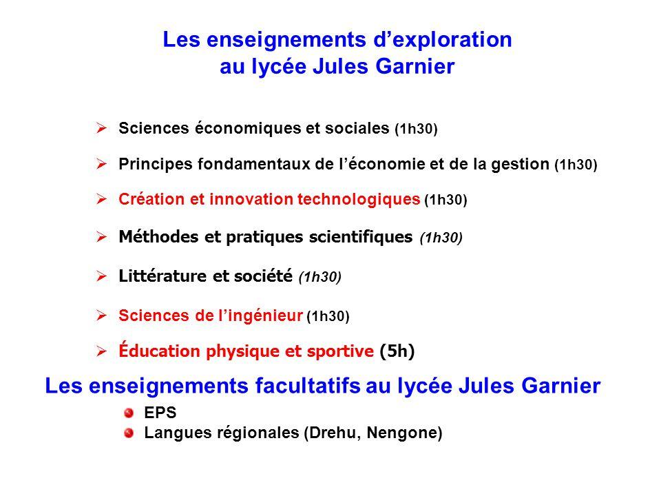 Les enseignements facultatifs au lycée Jules Garnier  Sciences économiques et sociales (1h30)  Principes fondamentaux de l'économie et de la gestion