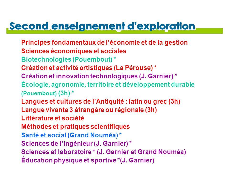 Principes fondamentaux de l'économie et de la gestion Sciences économiques et sociales Biotechnologies (Pouembout) * Création et activité artistiques