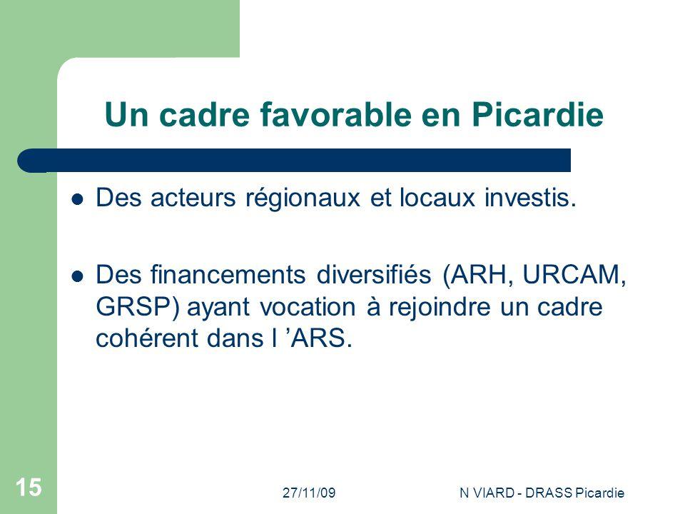 27/11/09N VIARD - DRASS Picardie 15 Un cadre favorable en Picardie Des acteurs régionaux et locaux investis. Des financements diversifiés (ARH, URCAM,