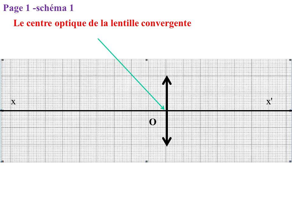 Le centre optique de la lentille convergente x'x O Page 1 -schéma 1