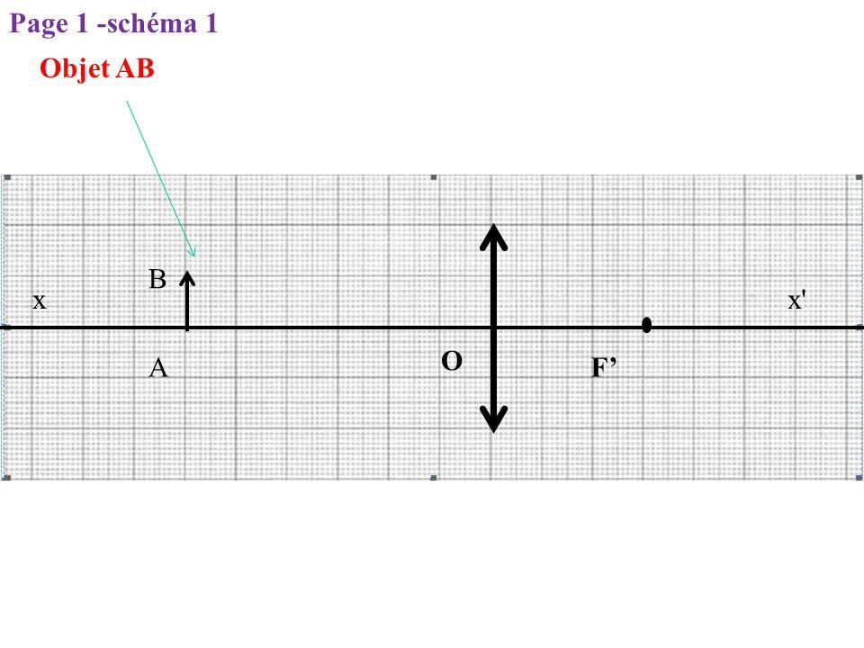 x'x O Objet AB F' Page 1 -schéma 1 A B