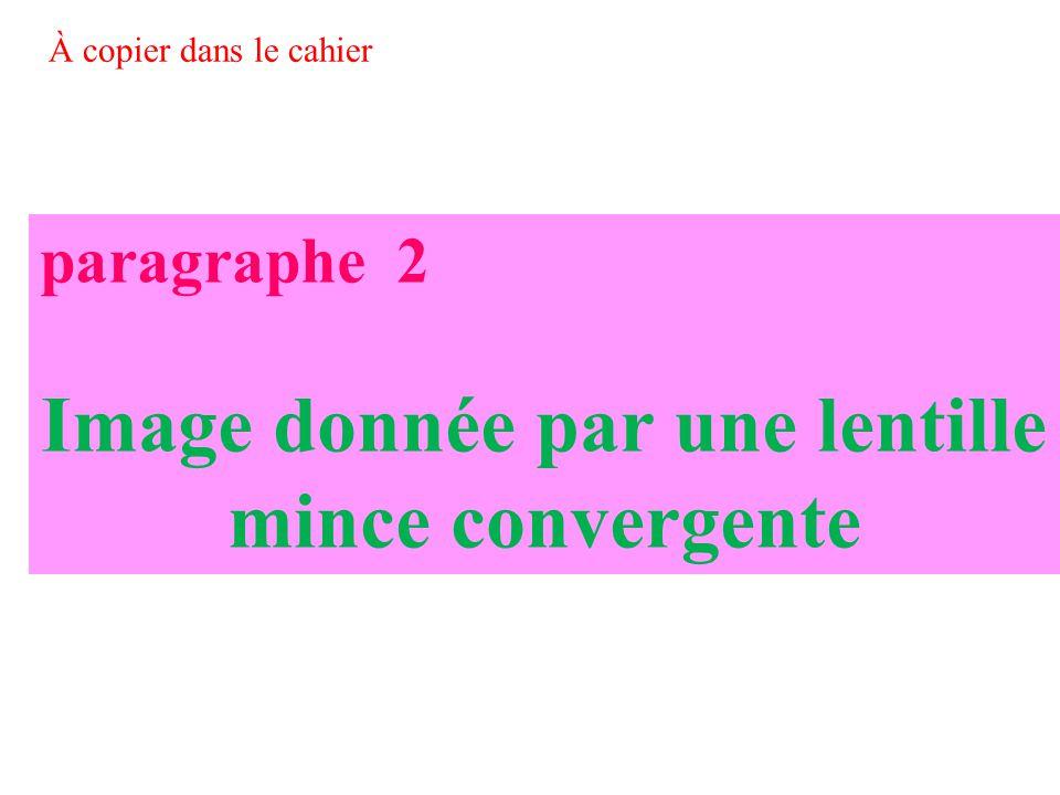 paragraphe 2 Image donnée par une lentille mince convergente À copier dans le cahier