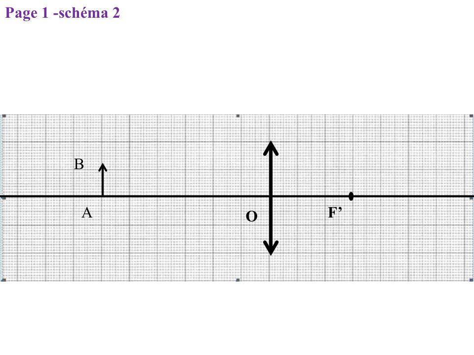 O F'A B Page 1 -schéma 2
