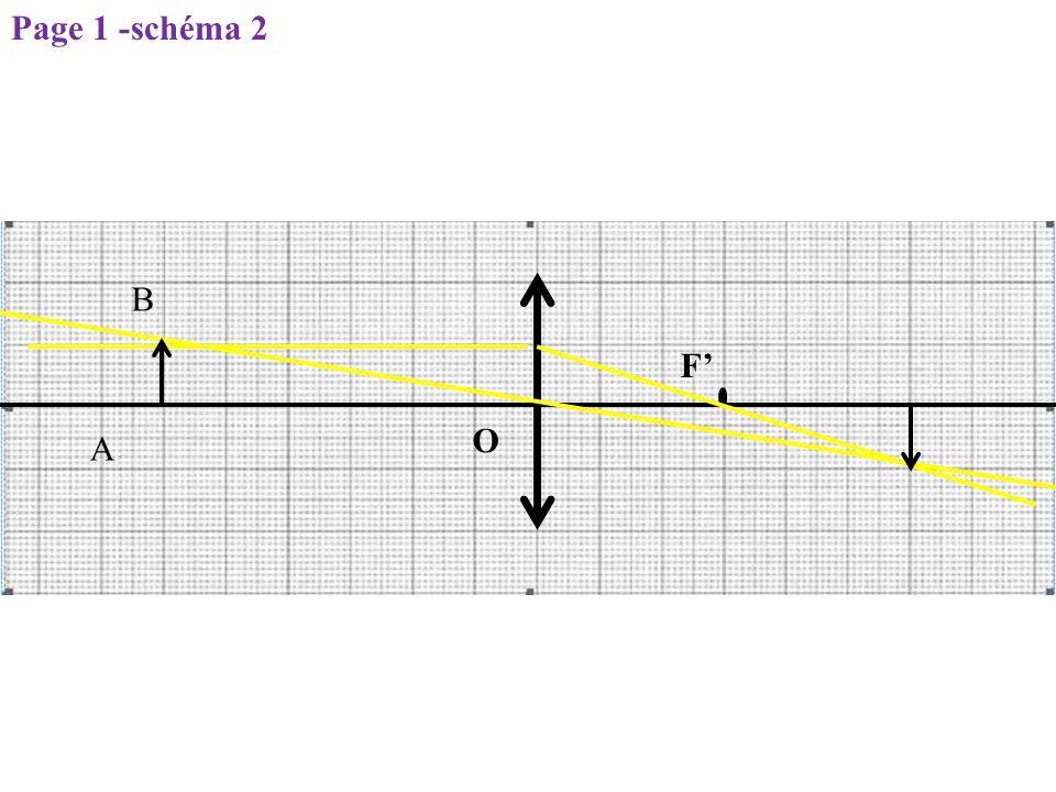 O F' A B Page 1 -schéma 2