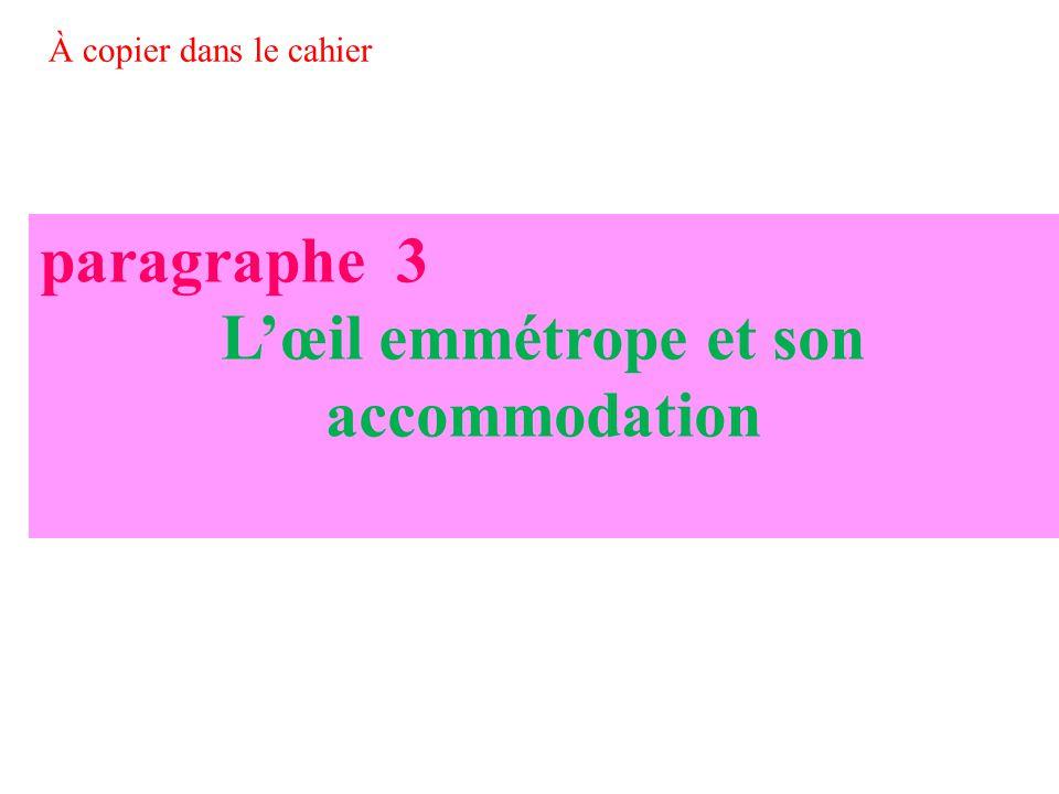paragraphe 3 L'œil emmétrope et son accommodation À copier dans le cahier