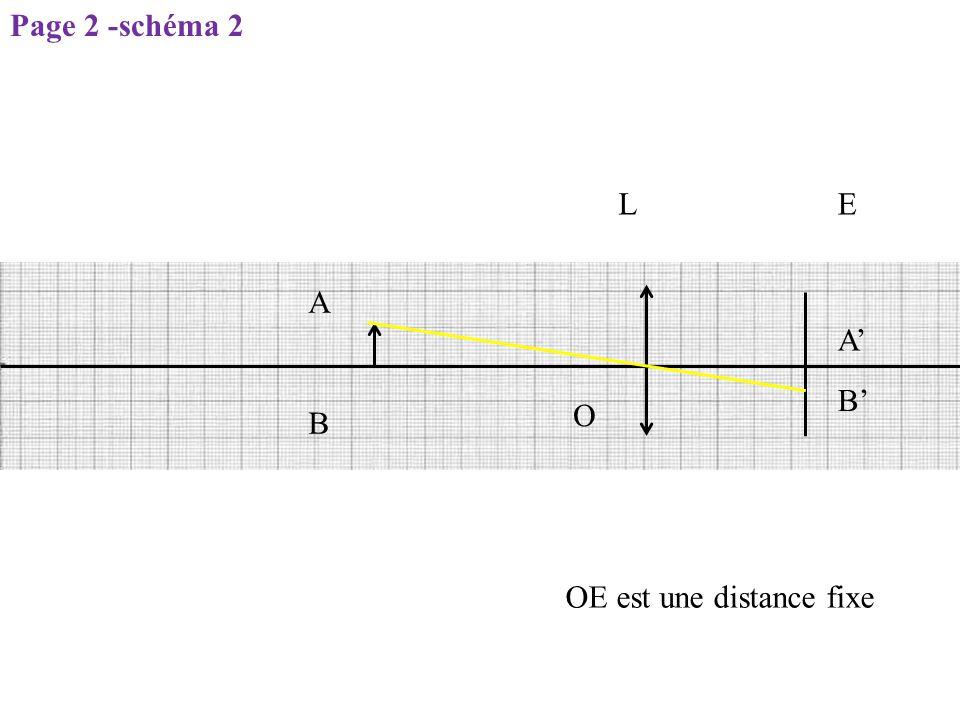 LE O OE est une distance fixe A B A' B' Page 2 -schéma 2