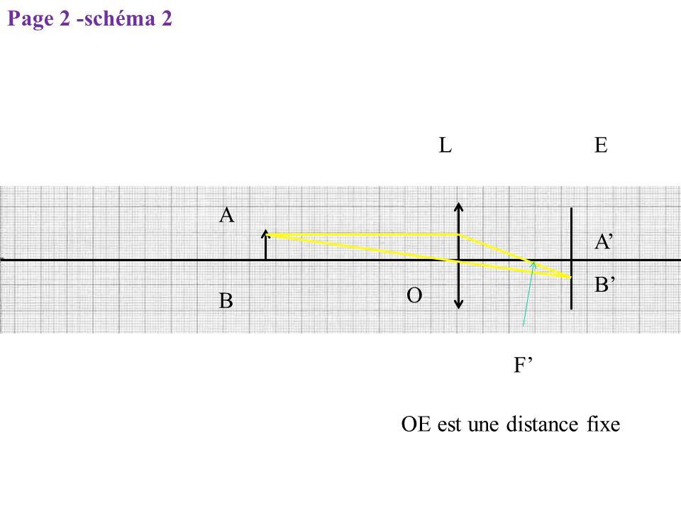 LE O OE est une distance fixe A B A' B' F' Page 2 -schéma 2