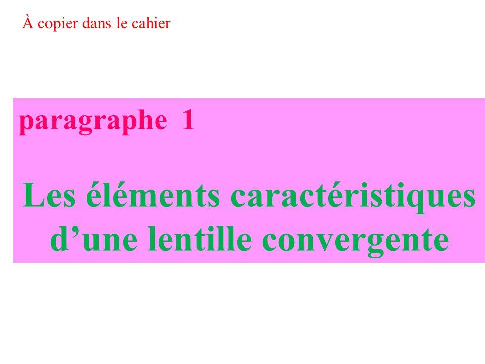 paragraphe 1 Les éléments caractéristiques d'une lentille convergente À copier dans le cahier