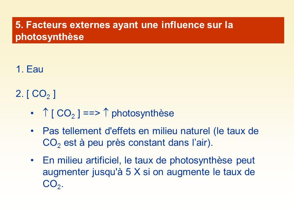 5. Facteurs externes ayant une influence sur la photosynthèse 1. Eau 2. [ CO 2 ]  [ CO 2 ] ==>  photosynthèse Pas tellement d'effets en milieu natur