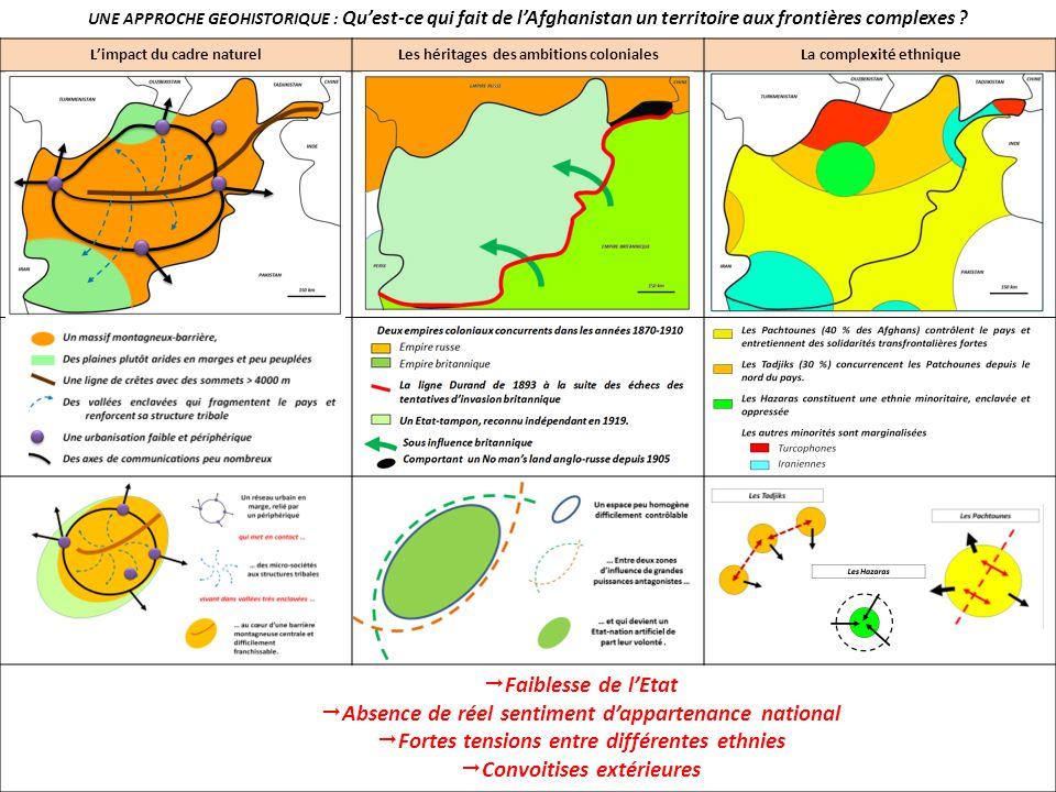 L'impact du cadre naturelLes héritages des ambitions colonialesLa complexité ethnique  Faiblesse de l'Etat  Absence de réel sentiment d'appartenance