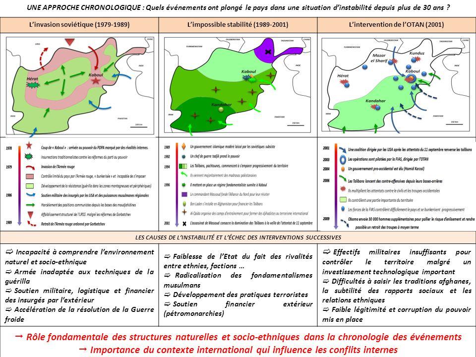L'invasion soviétique (1979-1989)L'impossible stabilité (1989-2001)L'intervention de l'OTAN (2001) LES CAUSES DE L'INSTABILITÉ ET L'ÉCHEC DES INTERVEN