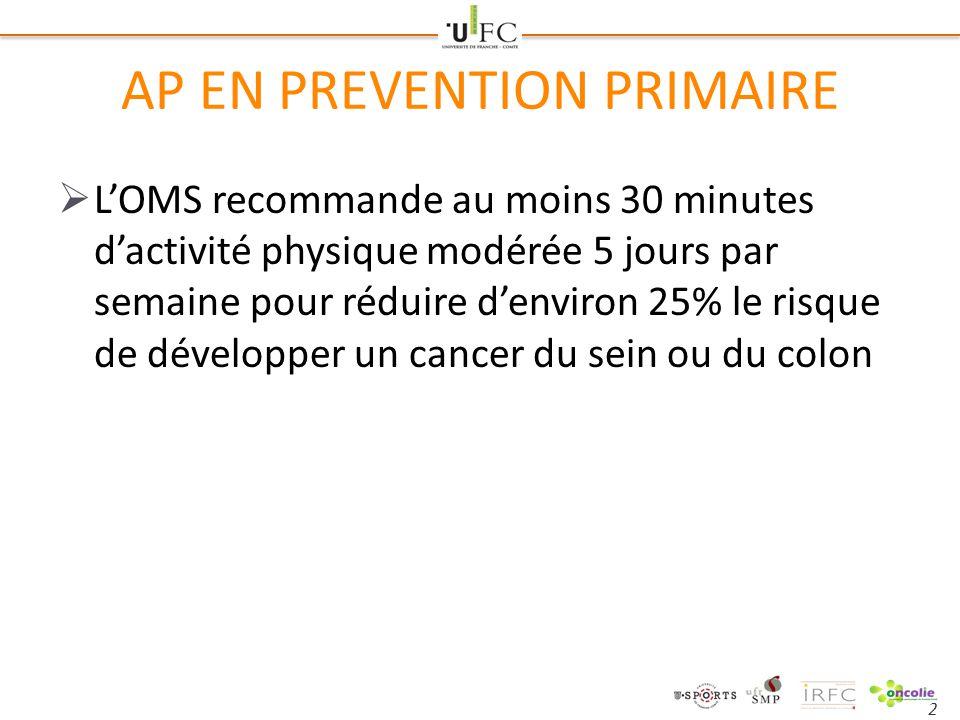 2 AP EN PREVENTION PRIMAIRE  L'OMS recommande au moins 30 minutes d'activité physique modérée 5 jours par semaine pour réduire d'environ 25% le risqu
