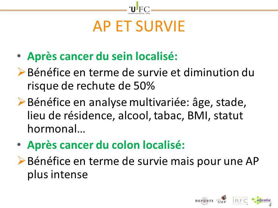 4 AP ET SURVIE Après cancer du sein localisé:  Bénéfice en terme de survie et diminution du risque de rechute de 50%  Bénéfice en analyse multivarié