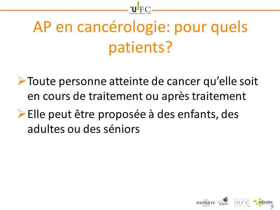 9 AP en cancérologie: pour quels patients?  Toute personne atteinte de cancer qu'elle soit en cours de traitement ou après traitement  Elle peut êtr