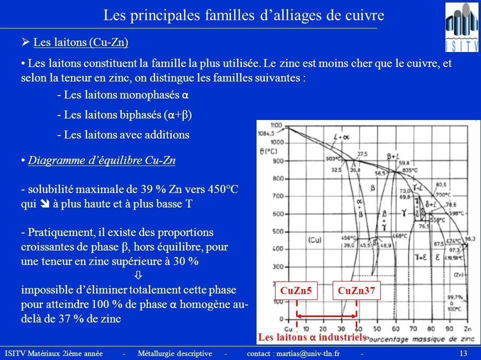 ISITV Matériaux 2ième année - Métallurgie descriptive - contact : martias@univ-tln.fr - 13 Les principales familles d'alliages de cuivre  Les laitons