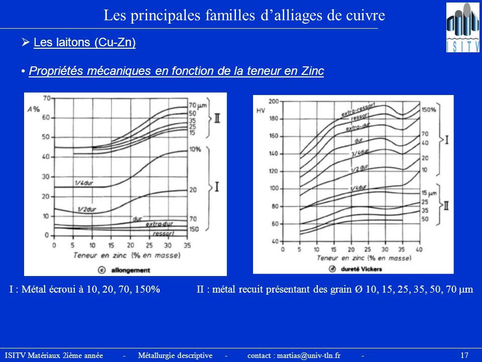 ISITV Matériaux 2ième année - Métallurgie descriptive - contact : martias@univ-tln.fr - 17 Les principales familles d'alliages de cuivre  Les laitons