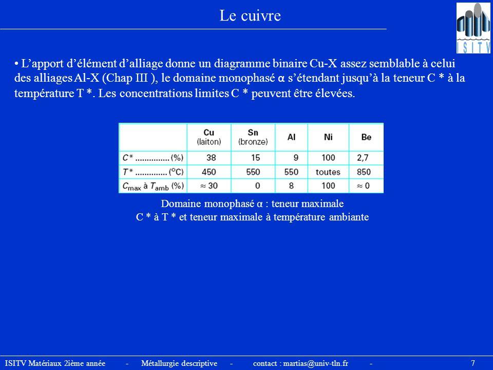 ISITV Matériaux 2ième année - Métallurgie descriptive - contact : martias@univ-tln.fr - 8 Désignation des alliages de cuivre