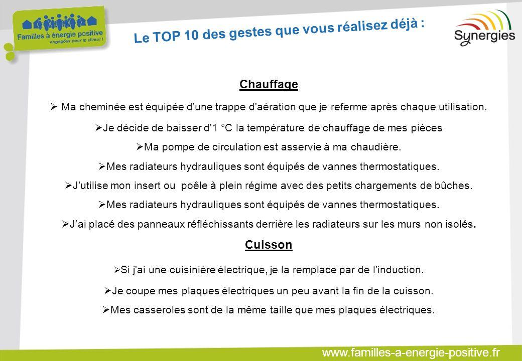 www.familles-a-energie-positive.fr Chauffage  Ma cheminée est équipée d'une trappe d'aération que je referme après chaque utilisation.  Je décide de