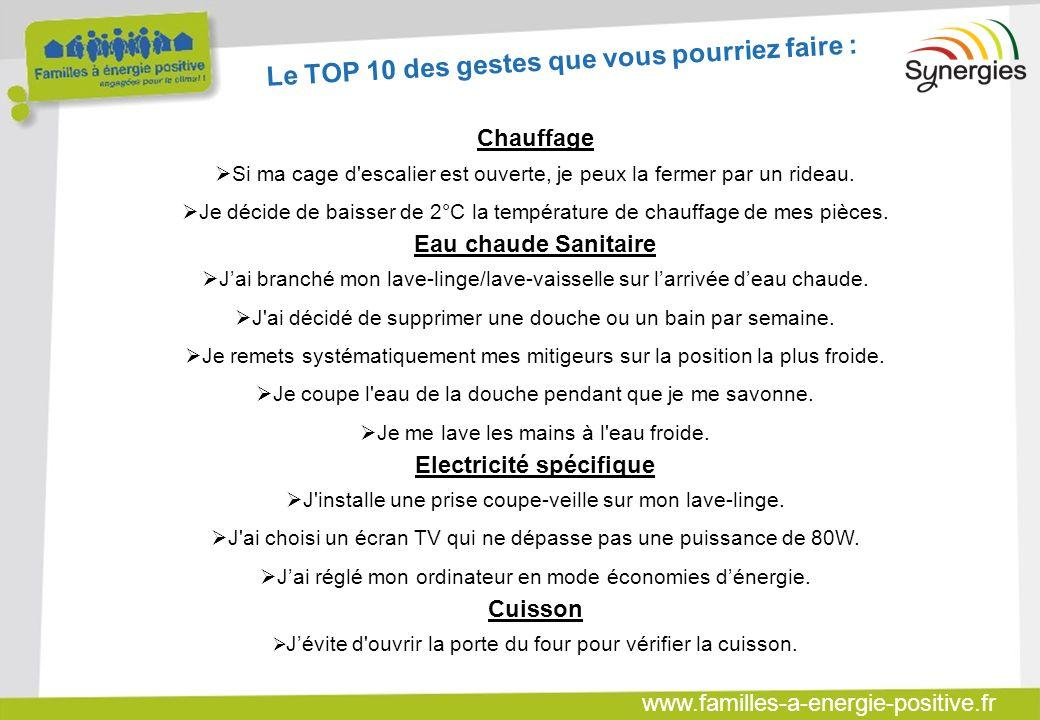 www.familles-a-energie-positive.fr Le TOP 10 des gestes que vous pourriez faire : Chauffage  Si ma cage d'escalier est ouverte, je peux la fermer par