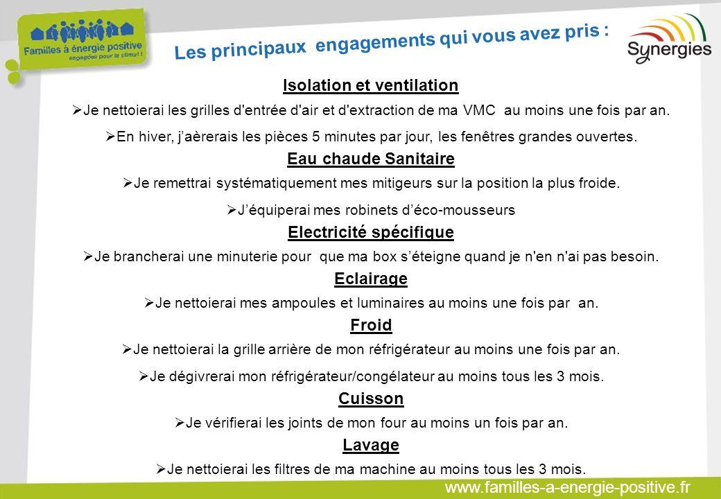 www.familles-a-energie-positive.fr Les principaux engagements qui vous avez pris : Isolation et ventilation  Je nettoierai les grilles d'entrée d'air