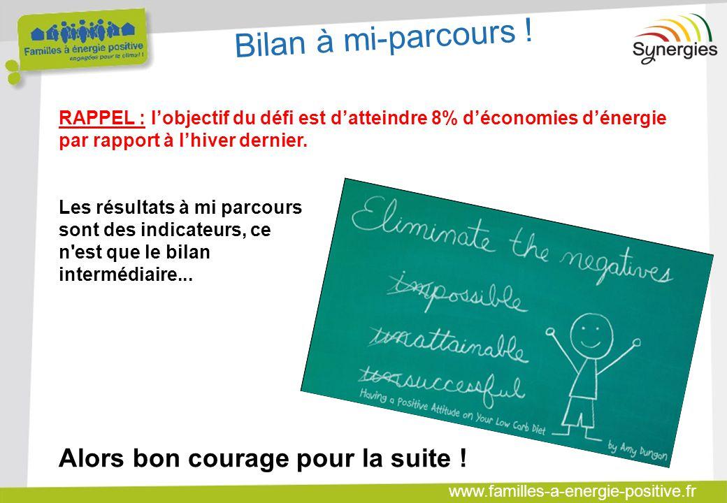www.familles-a-energie-positive.fr Bilan à mi-parcours ! RAPPEL : l'objectif du défi est d'atteindre 8% d'économies d'énergie par rapport à l'hiver de