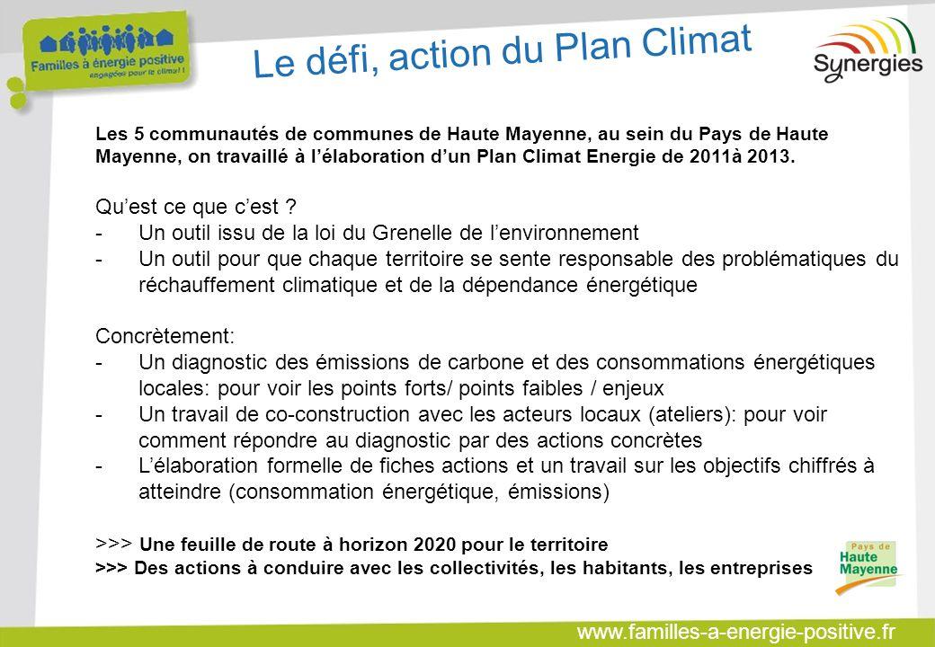 www.familles-a-energie-positive.fr Le défi, action du Plan Climat Les 5 communautés de communes de Haute Mayenne, au sein du Pays de Haute Mayenne, on