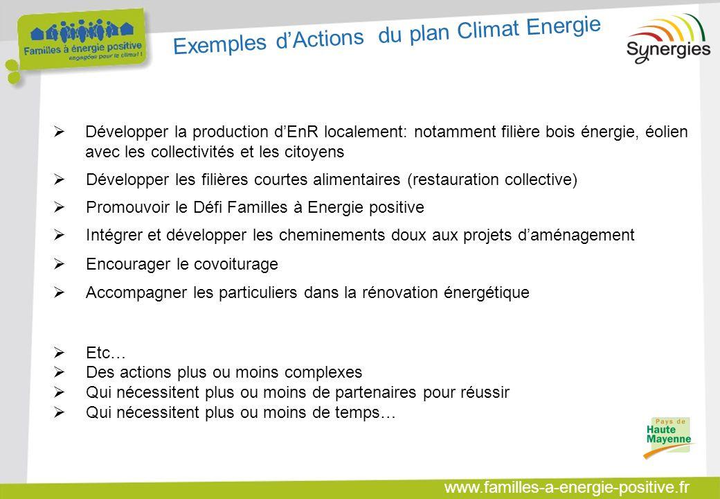 www.familles-a-energie-positive.fr Exemples d'Actions du plan Climat Energie  Développer la production d'EnR localement: notamment filière bois énerg