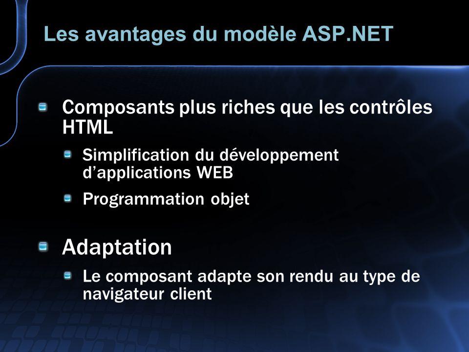Les avantages du modèle ASP.NET Composants plus riches que les contrôles HTML Simplification du développement d'applications WEB Programmation objet Adaptation Le composant adapte son rendu au type de navigateur client