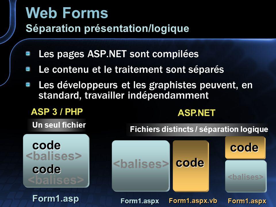 Web Forms Séparation présentation/logique Les pages ASP.NET sont compilées Le contenu et le traitement sont séparés Les développeurs et les graphistes peuvent, en standard, travailler indépendamment Form1.asp Form1.aspx Form1.aspx.vb code code Fichiers distincts / séparation logique Un seul fichier ASP 3 / PHP ASP.NET code code Form1.aspx