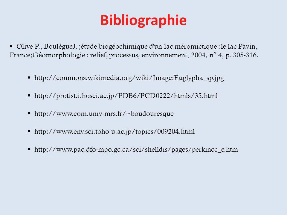 Bibliographie  http://www.env.sci.toho-u.ac.jp/topics/009204.html  http://commons.wikimedia.org/wiki/Image:Euglypha_sp.jpg  http://www.pac.dfo-mpo.