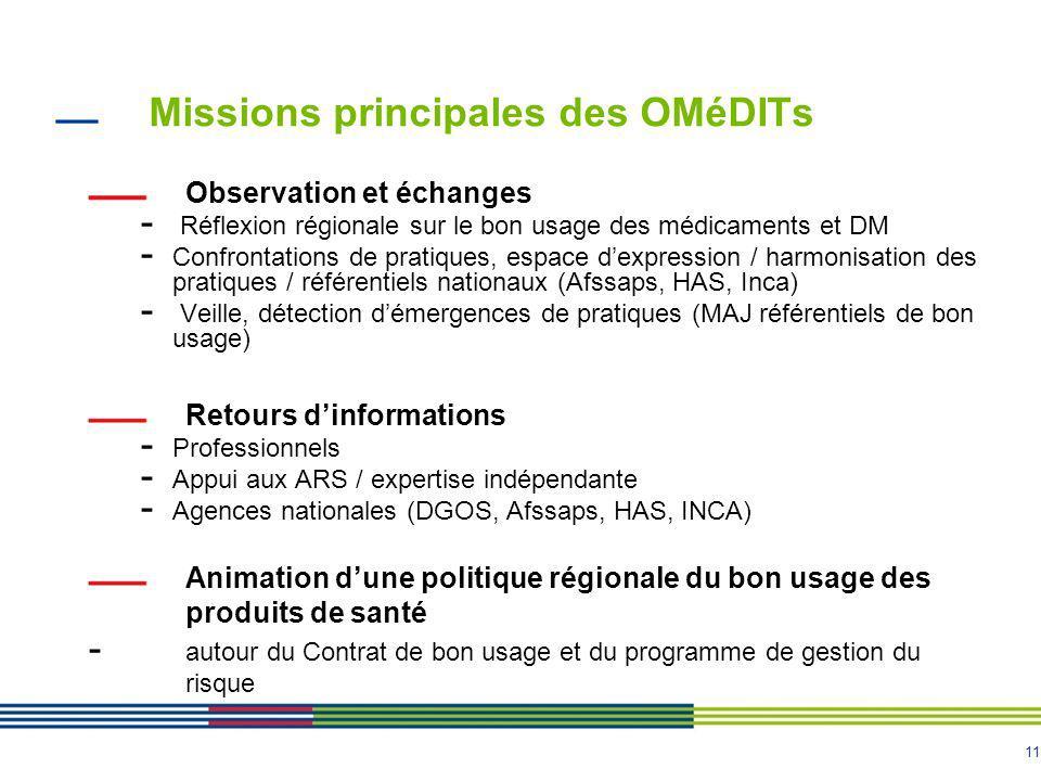 11 Missions principales des OMéDITs Observation et échanges - Réflexion régionale sur le bon usage des médicaments et DM - Confrontations de pratiques, espace d'expression / harmonisation des pratiques / référentiels nationaux (Afssaps, HAS, Inca) - Veille, détection d'émergences de pratiques (MAJ référentiels de bon usage) Retours d'informations - Professionnels - Appui aux ARS / expertise indépendante - Agences nationales (DGOS, Afssaps, HAS, INCA) Animation d'une politique régionale du bon usage des produits de santé - autour du Contrat de bon usage et du programme de gestion du risque
