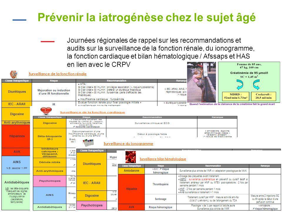 14 Prévenir la iatrogénèse chez le sujet âgé Journées régionales de rappel sur les recommandations et audits sur la surveillance de la fonction rénale, du ionogramme, la fonction cardiaque et bilan hématologique / Afssaps et HAS en lien avec le CRPV
