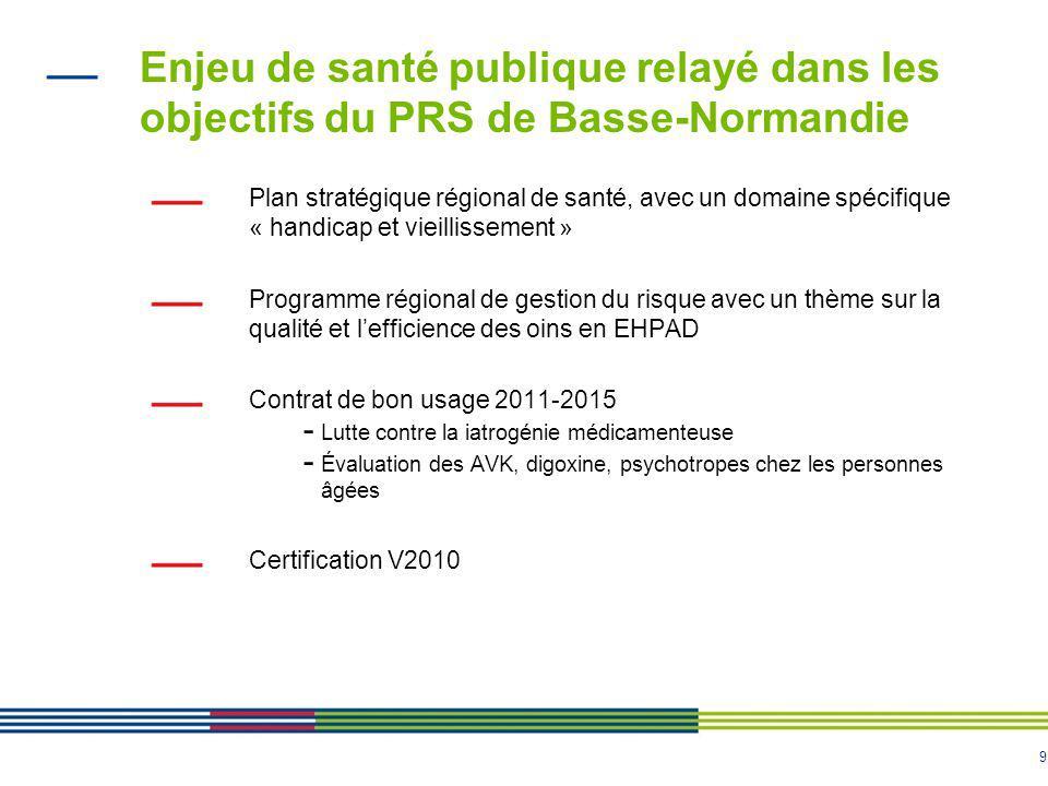 9 Enjeu de santé publique relayé dans les objectifs du PRS de Basse-Normandie Plan stratégique régional de santé, avec un domaine spécifique « handicap et vieillissement » Programme régional de gestion du risque avec un thème sur la qualité et l'efficience des oins en EHPAD Contrat de bon usage 2011-2015 - Lutte contre la iatrogénie médicamenteuse - Évaluation des AVK, digoxine, psychotropes chez les personnes âgées Certification V2010