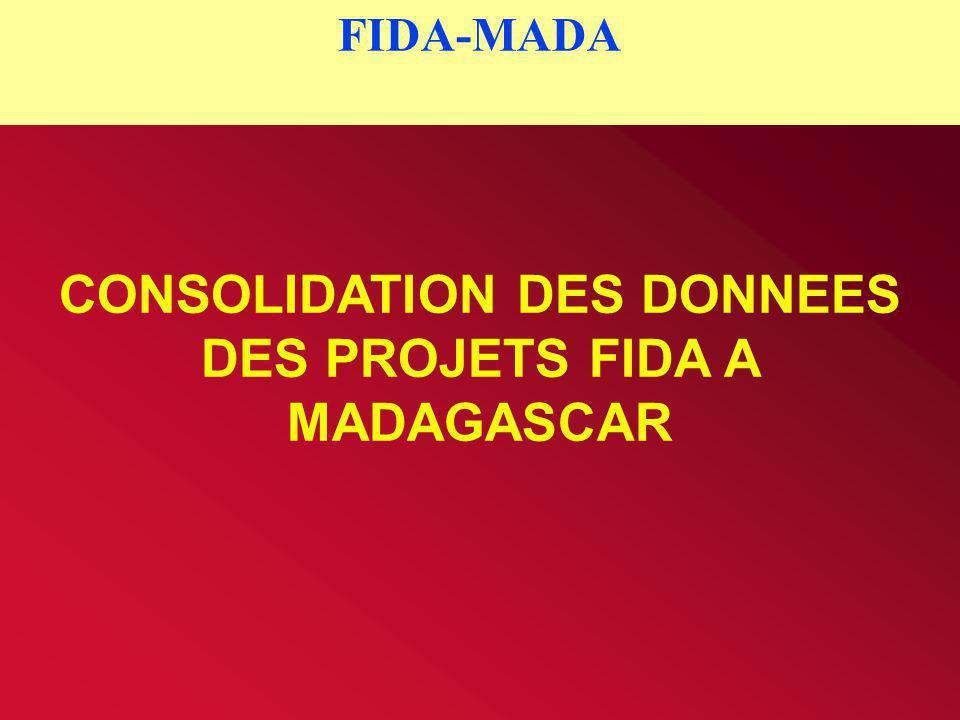 Actions OBJECTIF  Rendre visible les réalisations des projets financés par le FIDA à Madagascar  Récupérer les données financières et techniques des projets  Ordonner et Consolider ces données par rapport à la classification du FIDA  Rendre les données accessibles sur le Net par l'intermédiaire de requêtes multi critères
