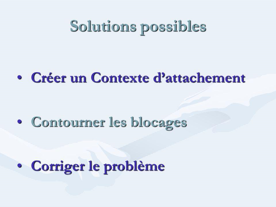 Solutions possibles Créer un Contexte d'attachementCréer un Contexte d'attachement Contourner les blocagesContourner les blocages Corriger le problèmeCorriger le problème