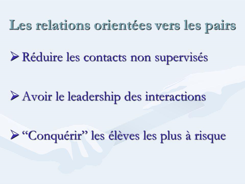 Les relations orientées vers les pairs  Réduire les contacts non supervisés  Avoir le leadership des interactions  Conquérir les élèves les plus à risque