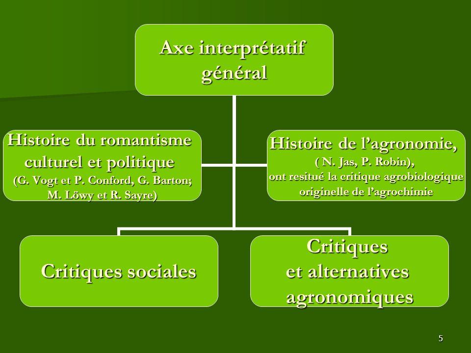 5 Axe interprétatif général Critiques sociales Critiques et alternatives agronomiques Histoire du romantisme culturel et politique (G. Vogt et P. Conf