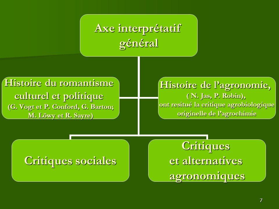 7 Axe interprétatif général Critiques sociales Critiques et alternatives agronomiques Histoire du romantisme culturel et politique (G. Vogt et P. Conf
