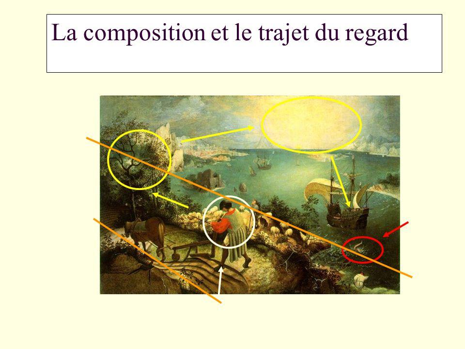 La composition et le trajet du regard