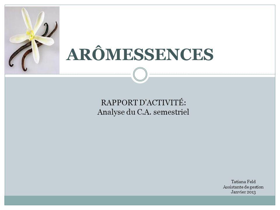 ARÔMESSENCES Tatiana Feld Assistante de gestion Janvier 2013 RAPPORT D'ACTIVITÉ: Analyse du C.A.