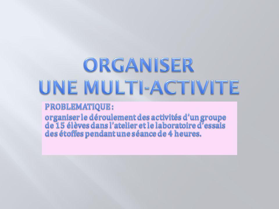 PROBLEMATIQUE : organiser le déroulement des activités d'un groupe de 15 élèves dans l'atelier et le laboratoire d'essais des étoffes pendant une séance de 4 heures.