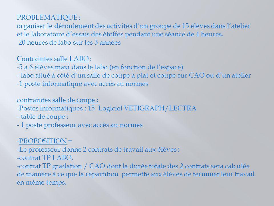 SALLE LABOSALLE CLASSE - 5 à 6 élèves maxi dans le labo - labo situé à côté d'un salle de coupe à plat et coupe sur CAO - 1 poste informatique avec accès au normes - Postes informatiques : 15 .