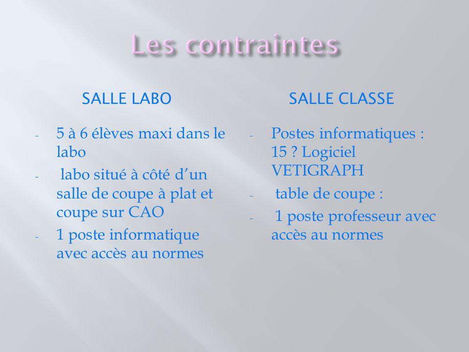 SALLE LABOSALLE CLASSE - 5 à 6 élèves maxi dans le labo - labo situé à côté d'un salle de coupe à plat et coupe sur CAO - 1 poste informatique avec ac