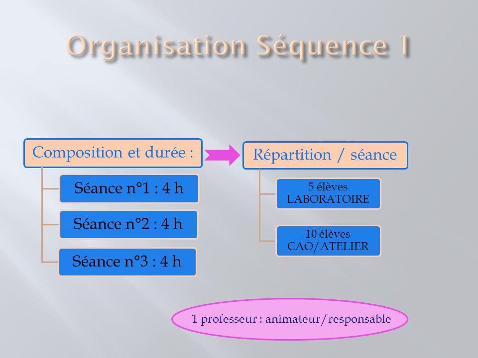 Composition et durée :Séance n°1 : 4 hSéance n°2 : 4 hSéance n°3 : 4 h Répartition / séance 5 élèves LABORATOIRE 10 élèves CAO/ATELIER 1 professeur :