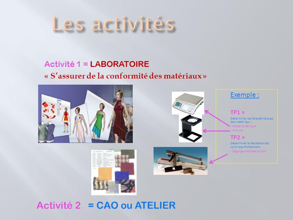 Activité 1 = LABORATOIRE « S'assurer de la conformité des matériaux » Exemple : TP1 = Déterminer les Caractéristiques des matériaux : - Masse surfaciq