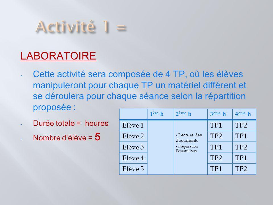 LABORATOIRE - Cette activité sera composée de 4 TP, où les élèves manipuleront pour chaque TP un matériel différent et se déroulera pour chaque séance