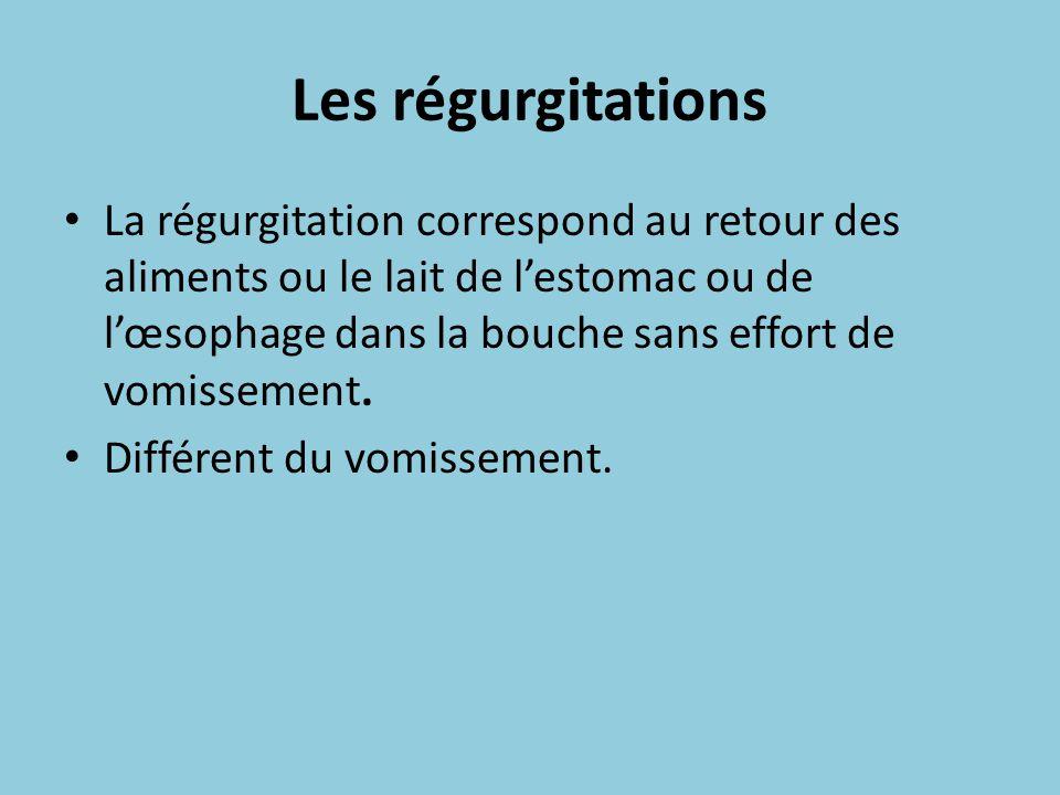 Les régurgitations La régurgitation correspond au retour des aliments ou le lait de l'estomac ou de l'œsophage dans la bouche sans effort de vomisseme