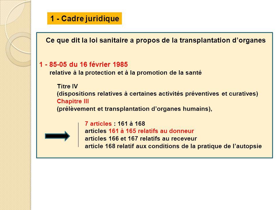 1 - Cadre juridique Ce que dit la loi sanitaire a propos de la transplantation d'organes 1 - 85-05 du 16 février 1985 relative à la protection et à la